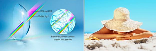 МКЛ с UV-фильтром