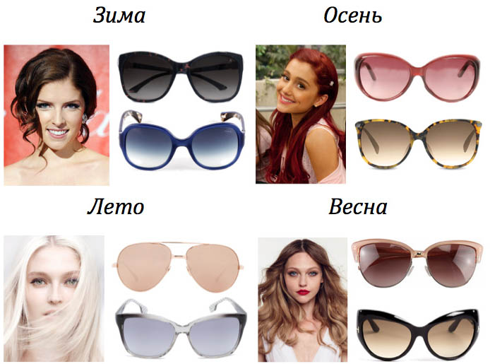 Як правильно вибирати оправу для окулярів  – статті bb2abeaf2c91c